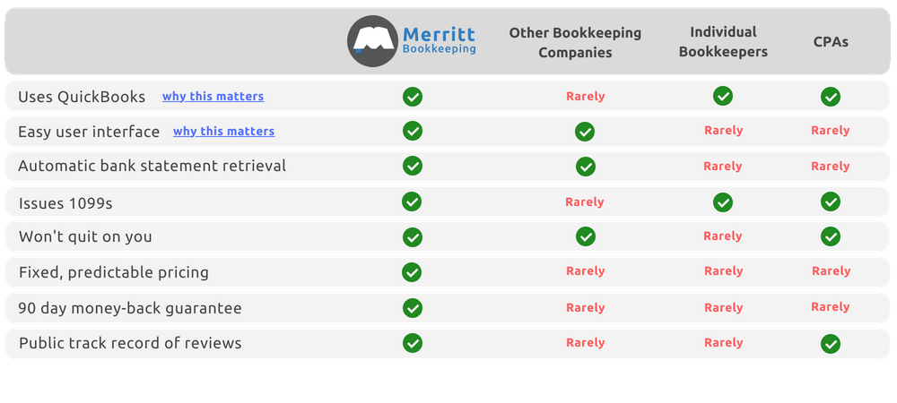 Merritt-Simple_Compare_for_Website_with_Tool_Tip_Icon